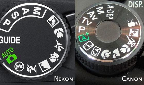 режимы работы фотоаппарата
