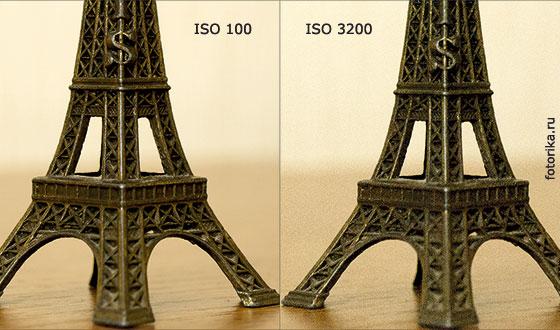 iso 100 и iso 3200