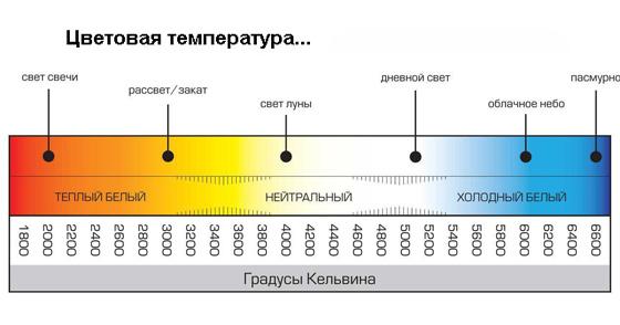 температурный диаппазон