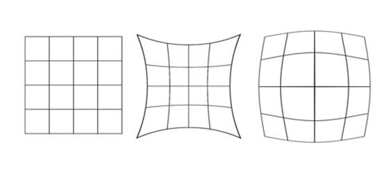 геометрические аберрации