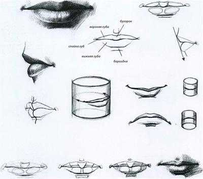 рисовать губы