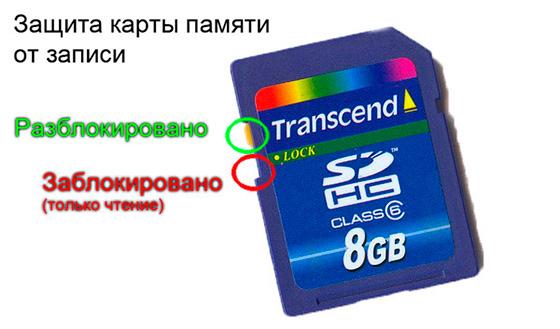 защита карты памяти