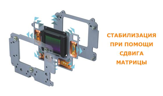 стабилизация при помощи ствига матрицы