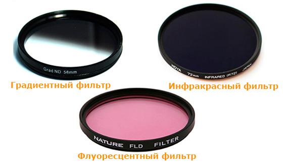 градиентный инфракрасный флуоресцентный фильтры