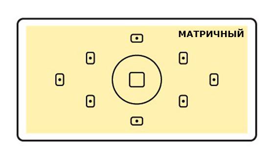 матричный экспозамер