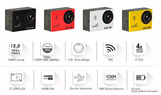 характеристики sjcam sj4000 wifi